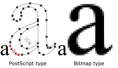 Bitmap Vs Vektor Selamat Datang Di Anazdesign