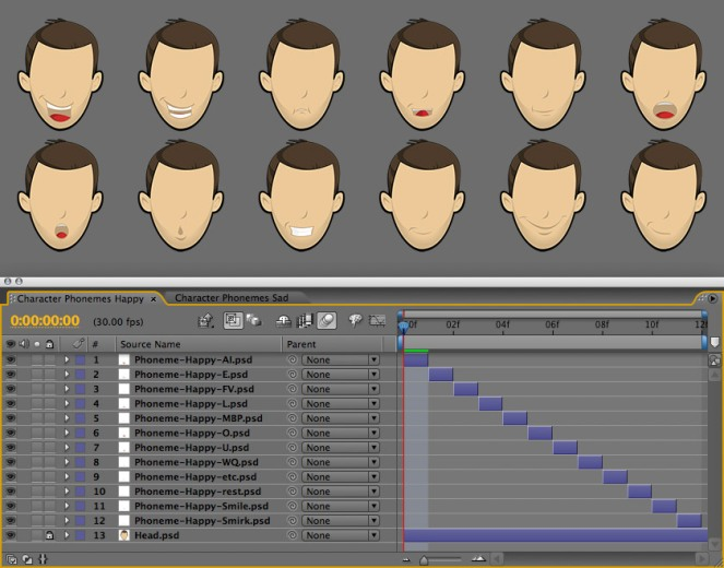 Lip-sync pada After Effect